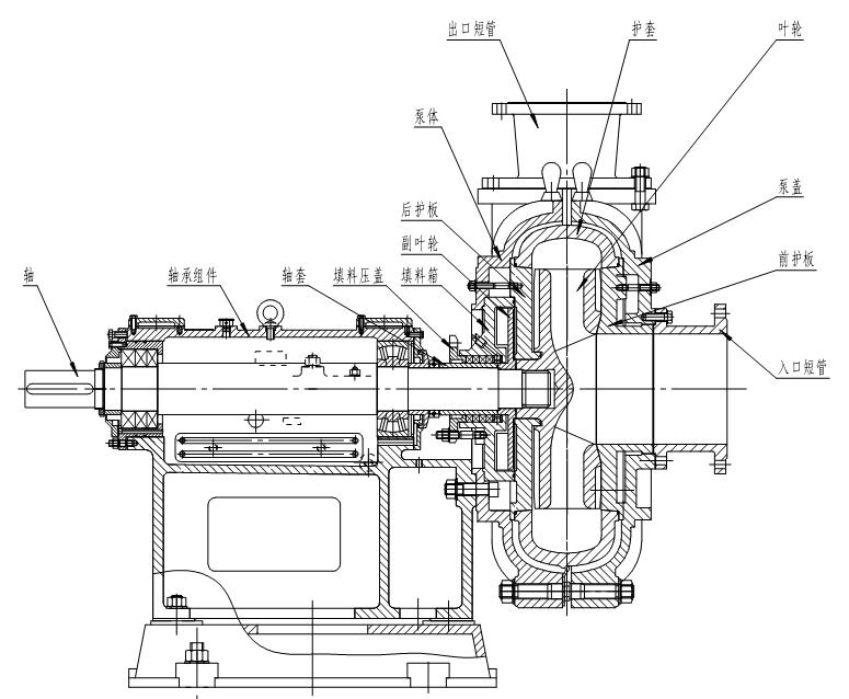 ZJ型渣浆泵的装配顺序及要求