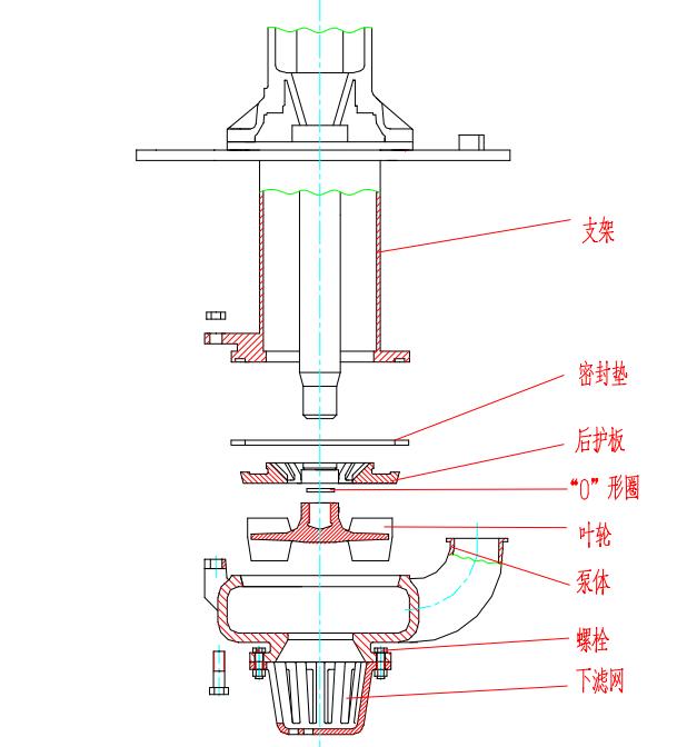 立式渣浆泵支架管是什么,长短有限制吗?